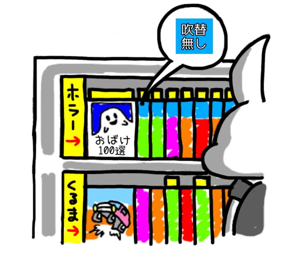 f:id:utsurousagi:20201222141752j:image