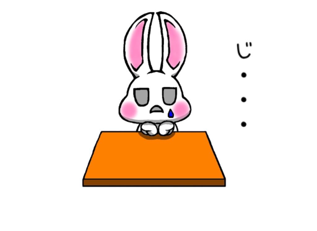 f:id:utsurousagi:20210123212247j:image