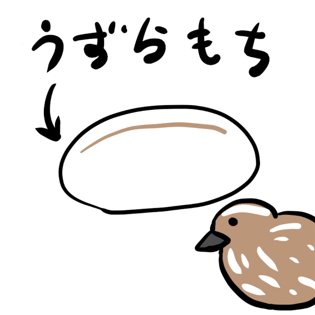 f:id:utsurousagi:20210501221530p:image