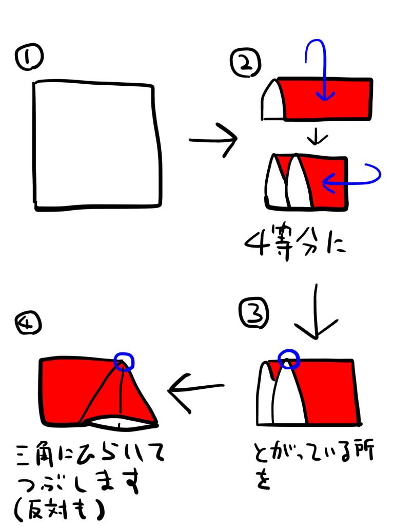 f:id:utsurousagi:20210524113519p:image