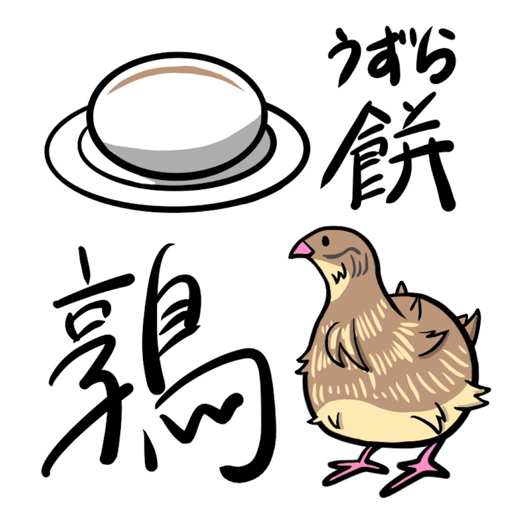 f:id:utsurousagi:20210624103934p:image