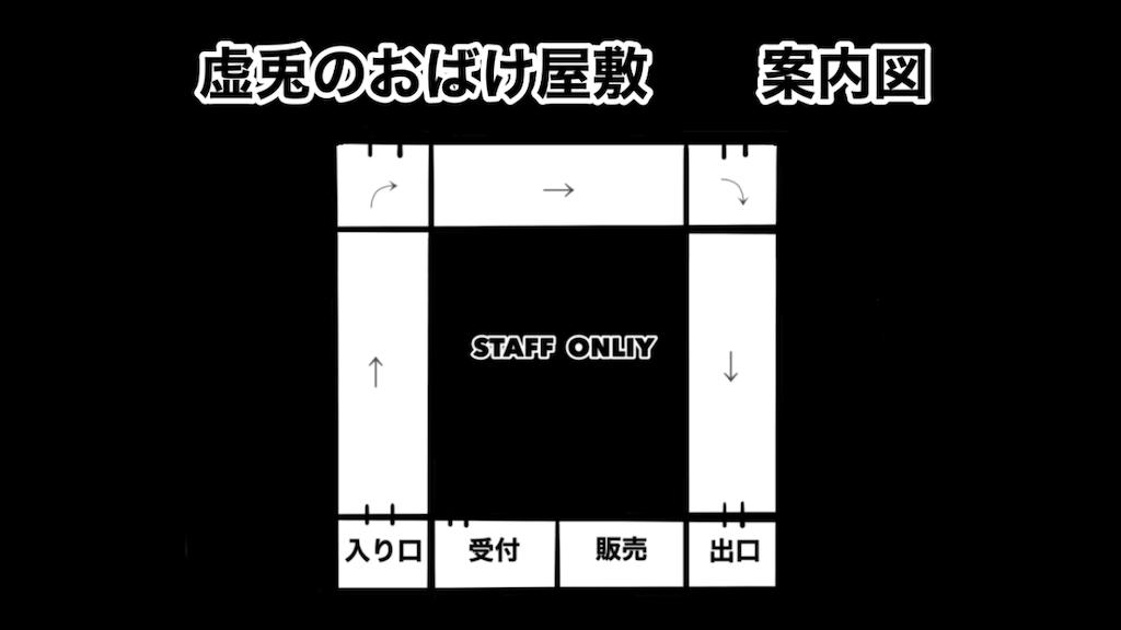 f:id:utsurousagi:20210811081458p:image