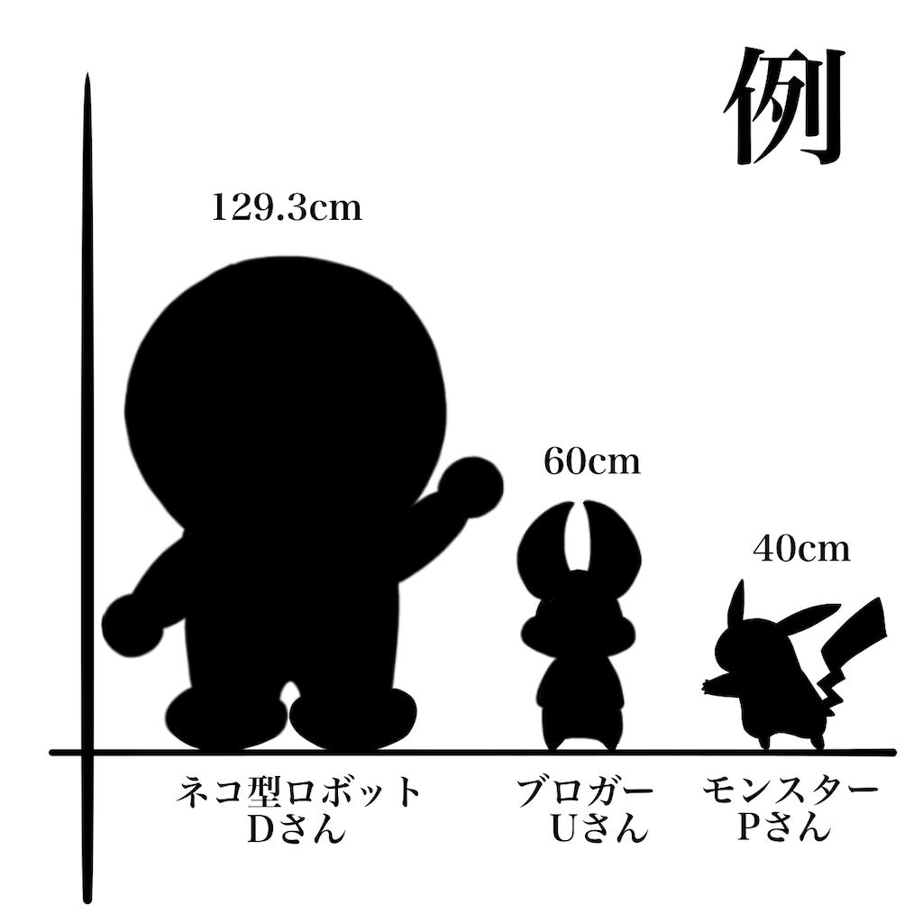 f:id:utsurousagi:20210901232027p:image