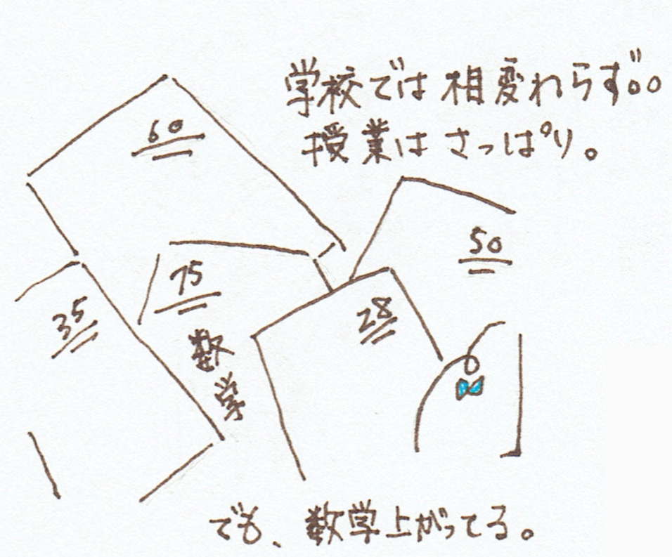 f:id:utsuutsutsu2525:20160919203137j:plain