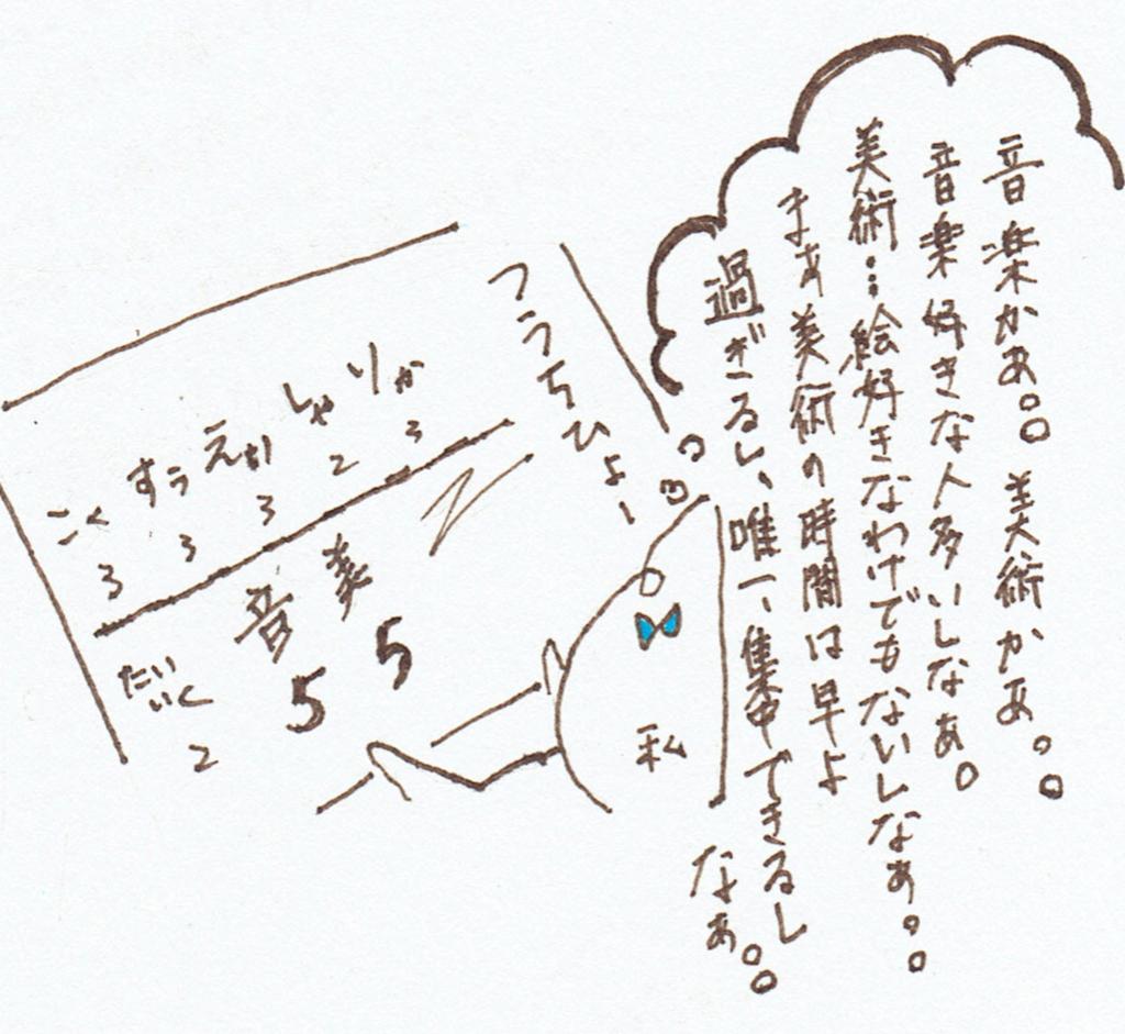 f:id:utsuutsutsu2525:20160919212110j:plain