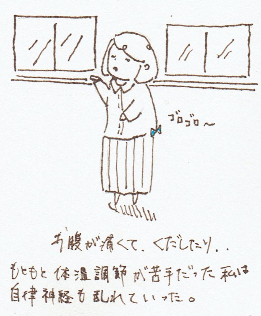 f:id:utsuutsutsu2525:20161118133811j:plain
