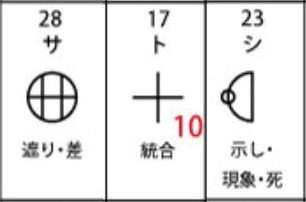 f:id:utyuu_no_housoku:20190409230640j:plain