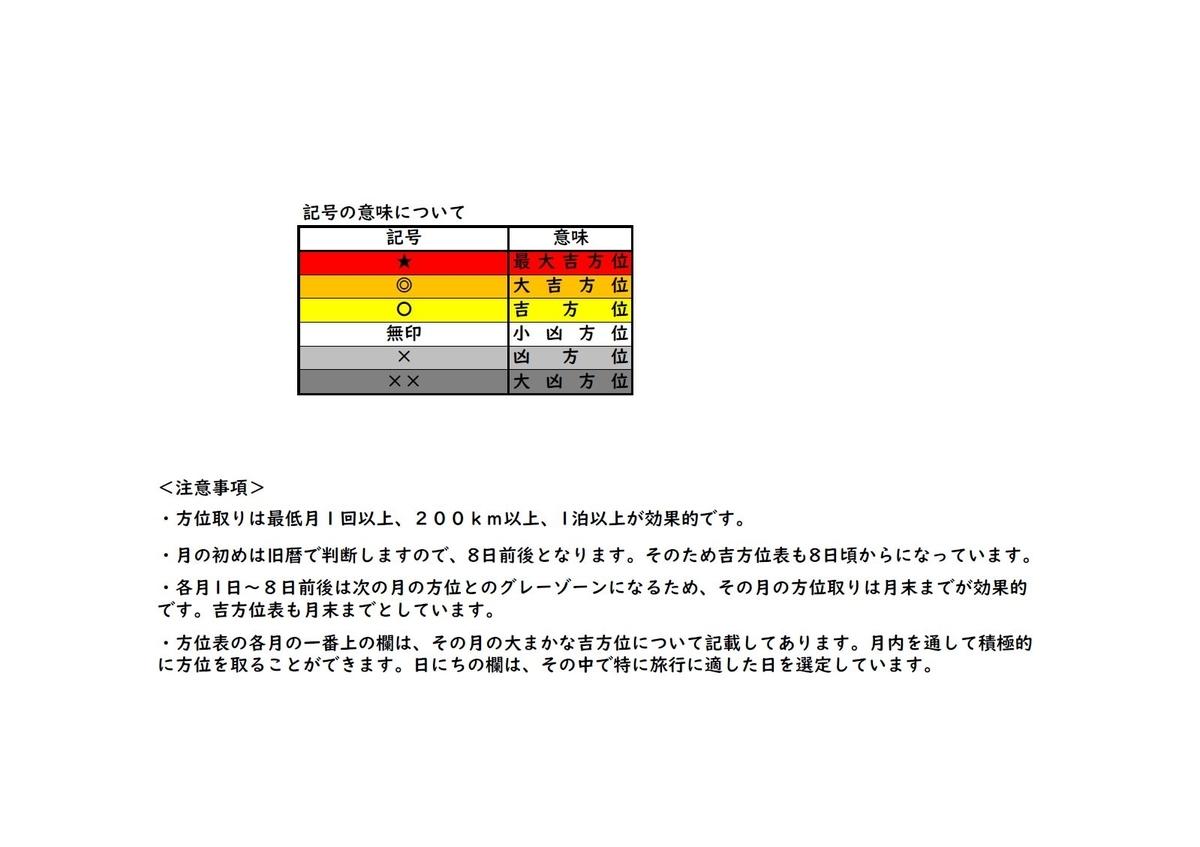 f:id:utyuu_no_housoku:20190727182635j:plain