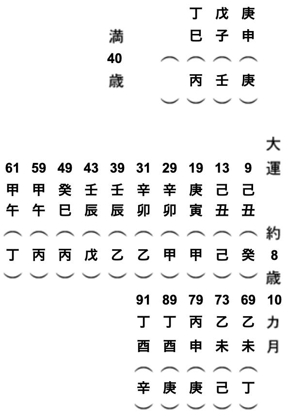 f:id:utyuu_no_housoku:20210106213636p:plain