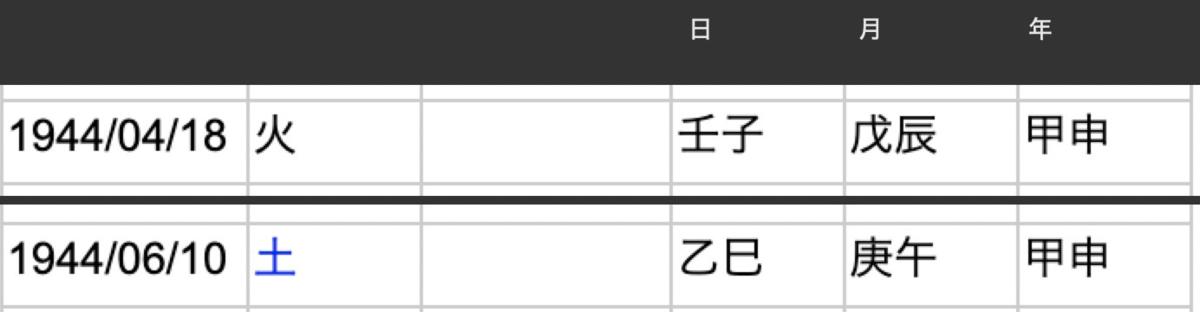 f:id:utyuu_no_housoku:20210107124139p:plain