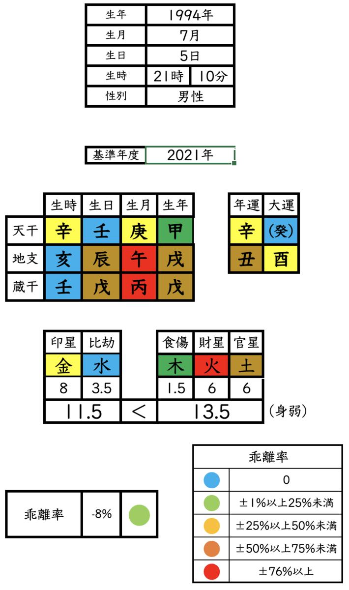 f:id:utyuu_no_housoku:20210730211404p:plain