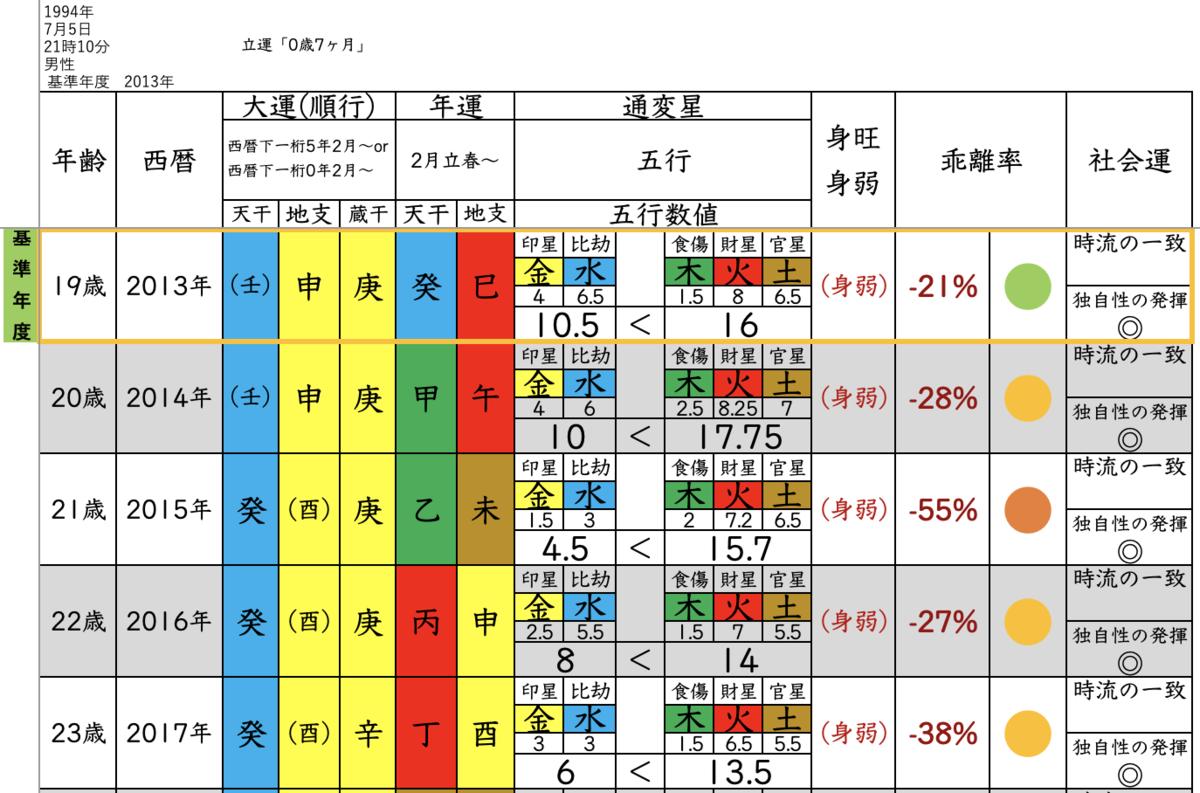 f:id:utyuu_no_housoku:20210730211916p:plain