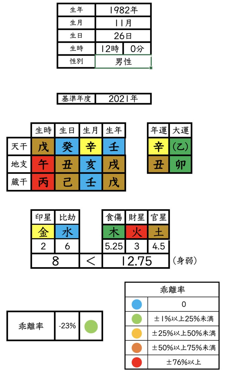 f:id:utyuu_no_housoku:20210731164527p:plain