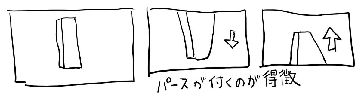 f:id:uutan38:20190614173748j:plain