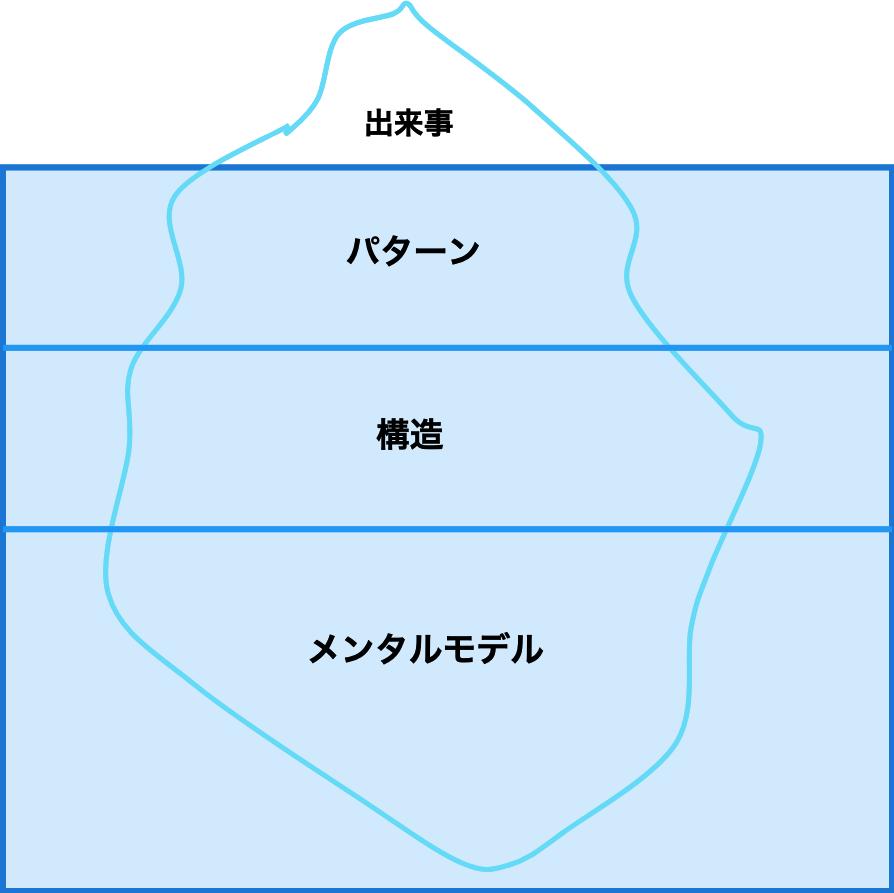 f:id:uuushiro:20200814173206p:plain