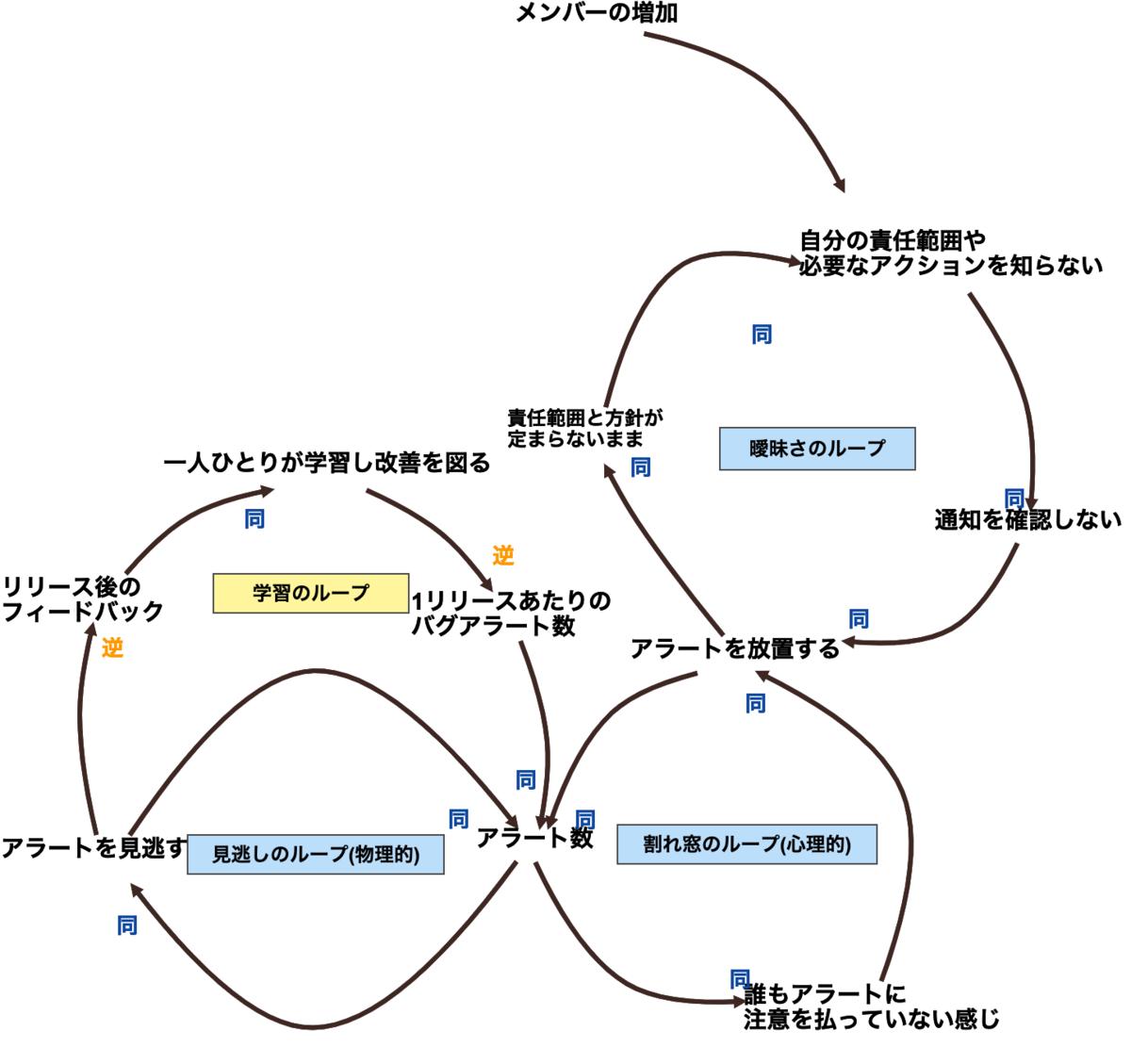 f:id:uuushiro:20200814173234p:plain