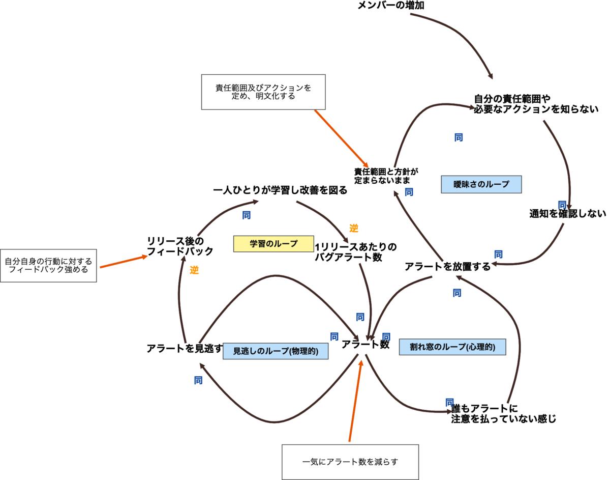 f:id:uuushiro:20200814173258p:plain