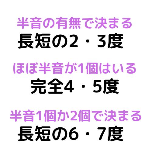 f:id:uuuta1122:20190828162643p:plain