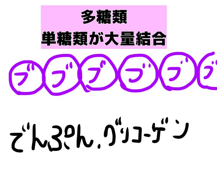 f:id:uuuta1122:20191002095236p:plain