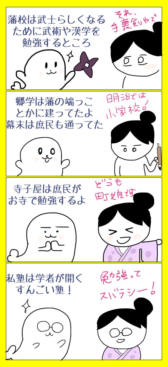 保育士試験 教育原理 江戸時代 学校
