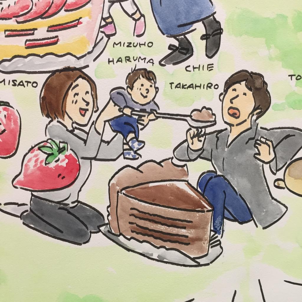 f:id:uwabami_jp:20170423133837j:plain