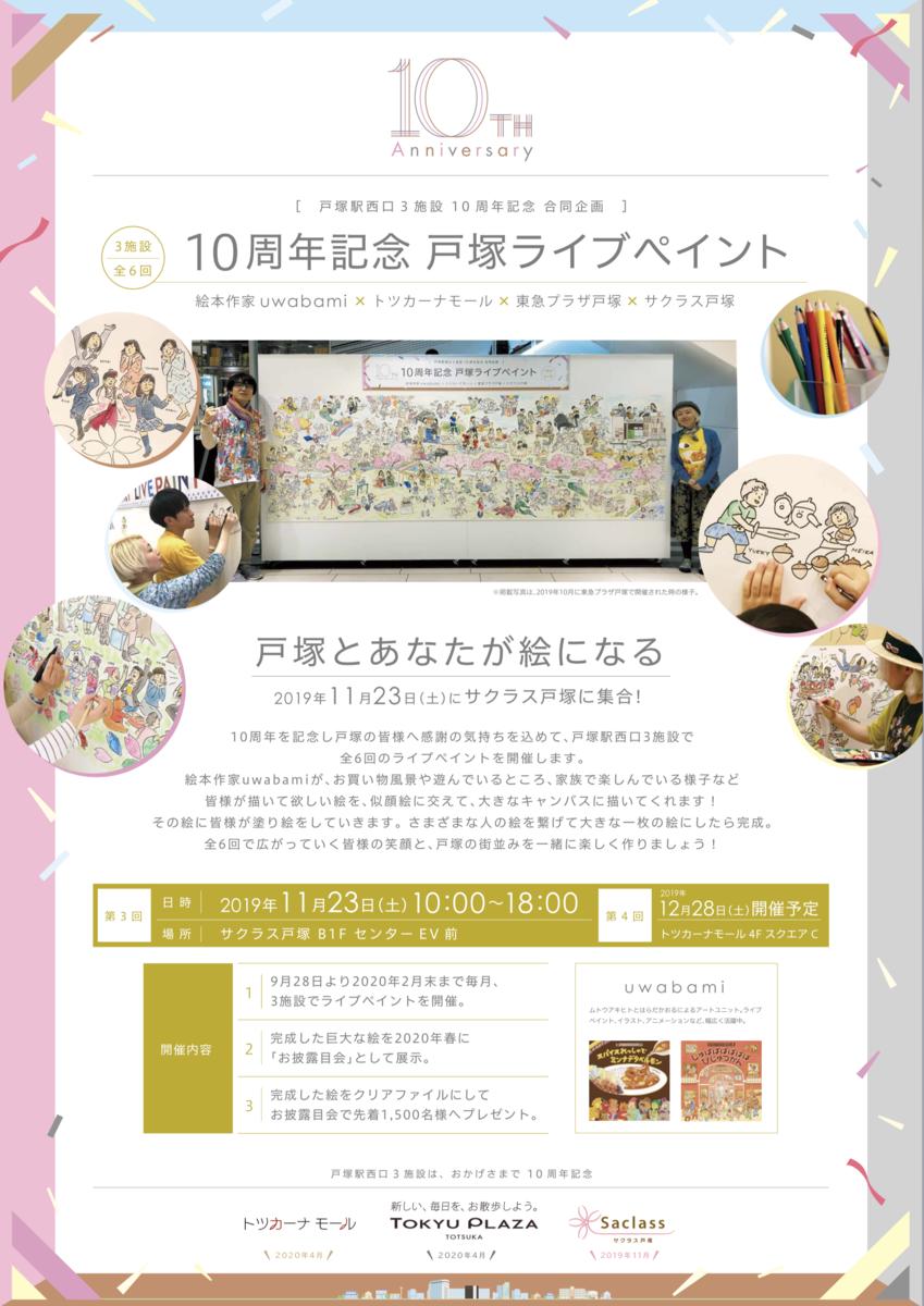 f:id:uwabami_jp:20191120223740p:plain