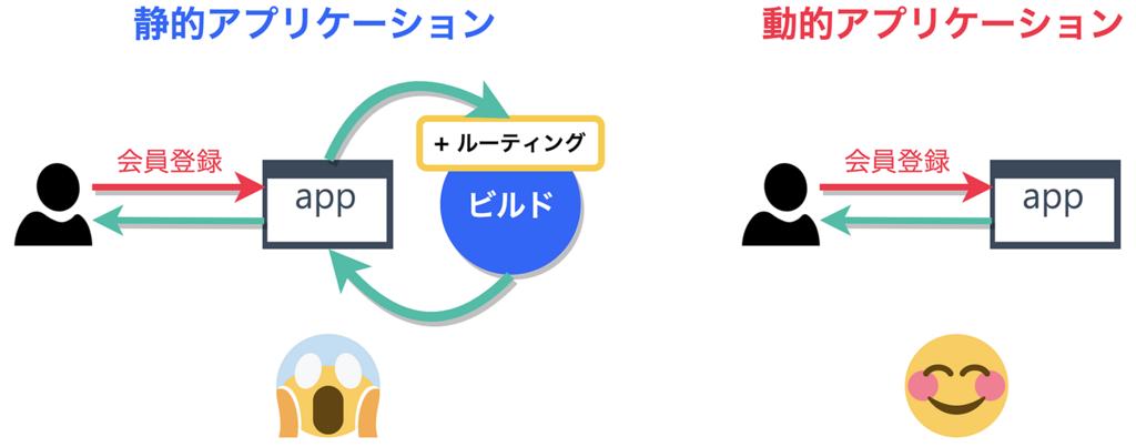 f:id:uwai-shinnosuke:20180404172705p:plain