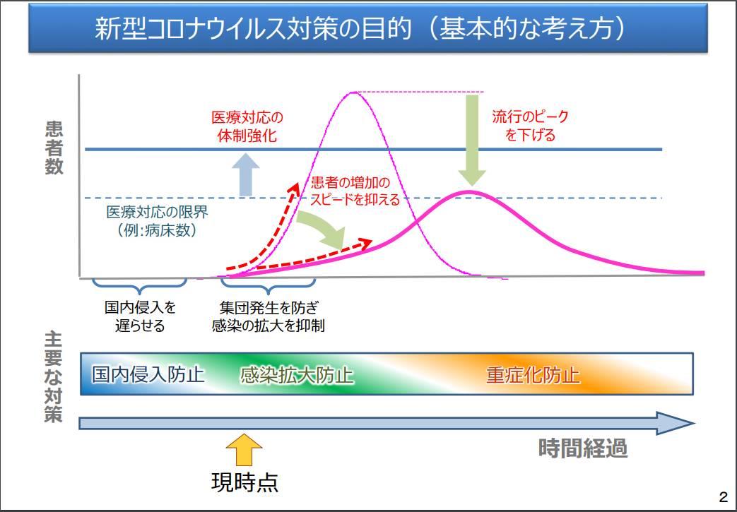 f:id:uwano-sora:20200422080119j:plain