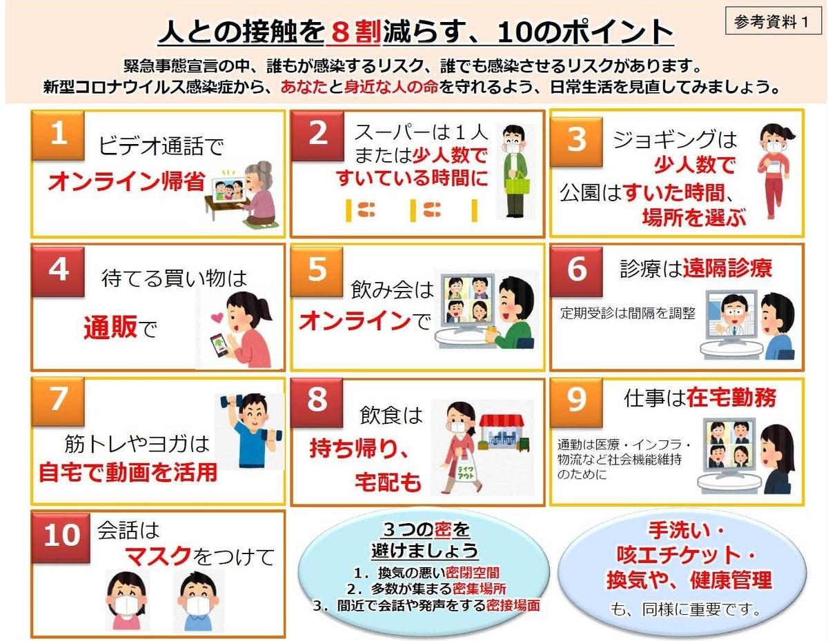 f:id:uwano-sora:20200505084058j:plain