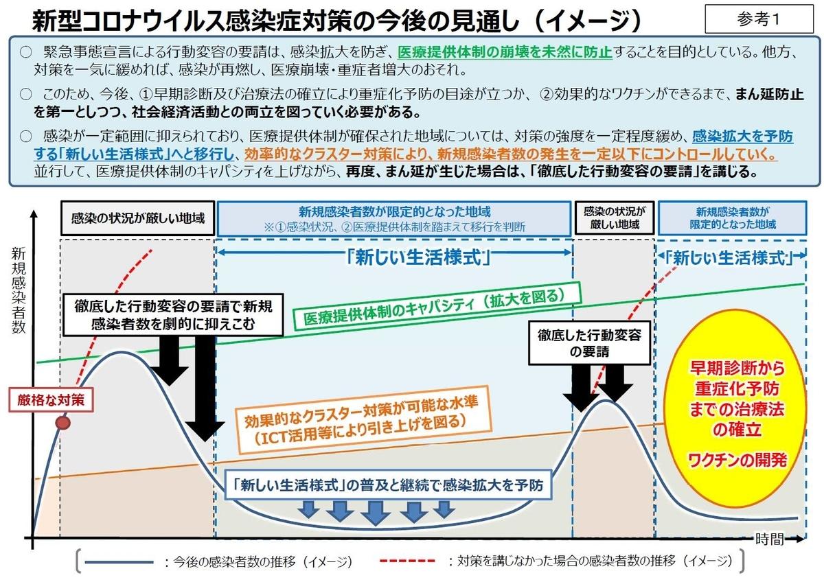 f:id:uwano-sora:20200505084133j:plain
