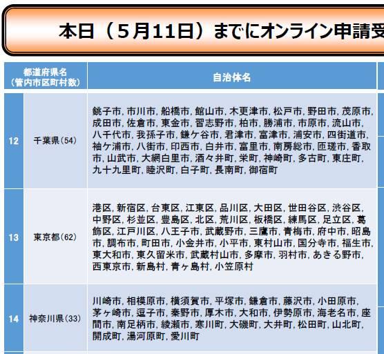 f:id:uwano-sora:20200512055012j:plain