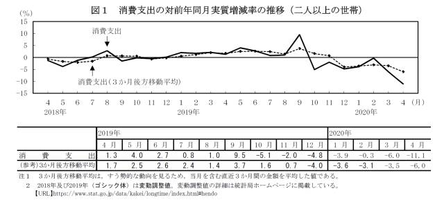 f:id:uwano-sora:20200608044217j:plain