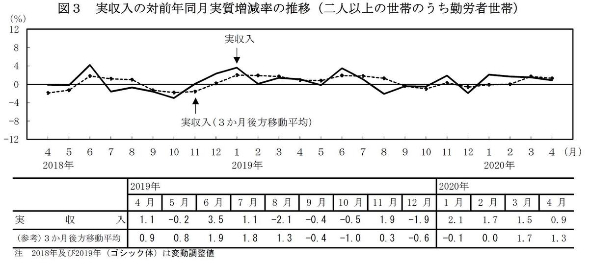 f:id:uwano-sora:20200608045215j:plain