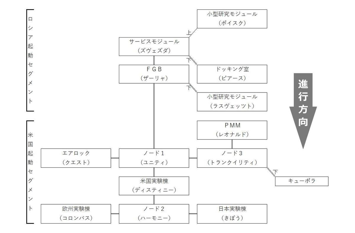 f:id:uwano-sora:20200612203445j:plain