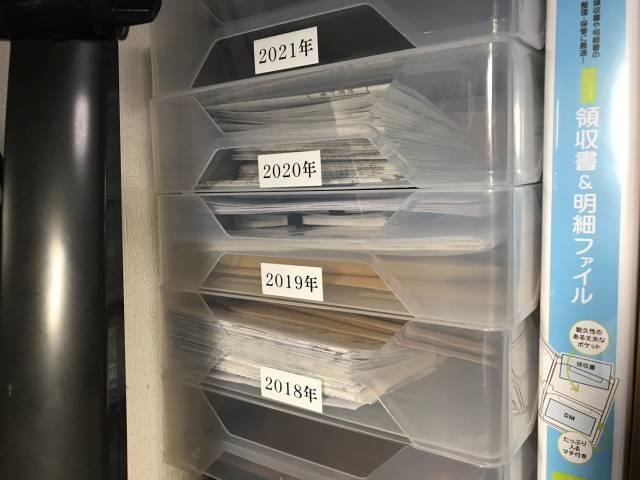 ラベルを貼った整理ボックス
