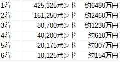 f:id:uwanosorajikenbo:20160612150838p:plain
