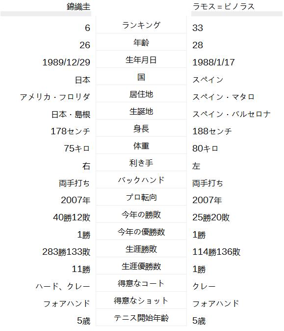 f:id:uwanosorajikenbo:20160805153720p:plain
