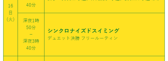 f:id:uwanosorajikenbo:20160816220201p:plain