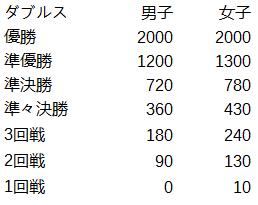f:id:uwanosorajikenbo:20160819230204p:plain