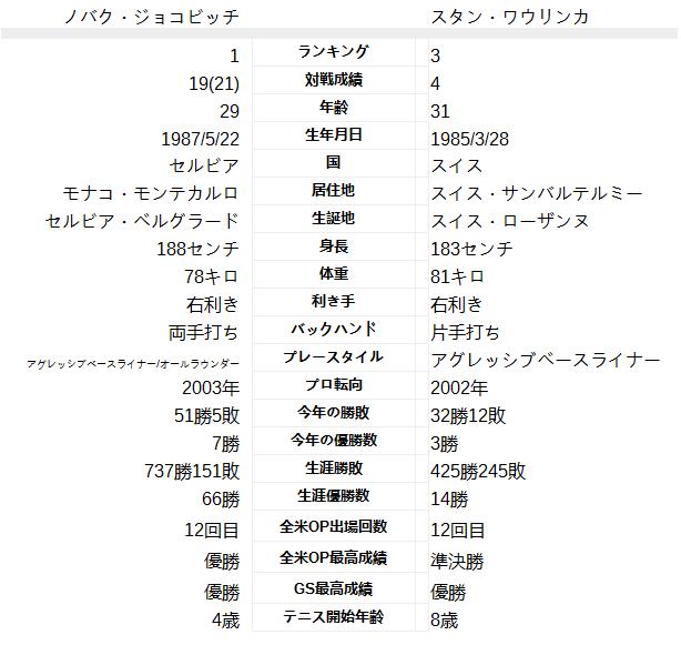 f:id:uwanosorajikenbo:20160910141311p:plain