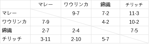 f:id:uwanosorajikenbo:20161108013808p:plain