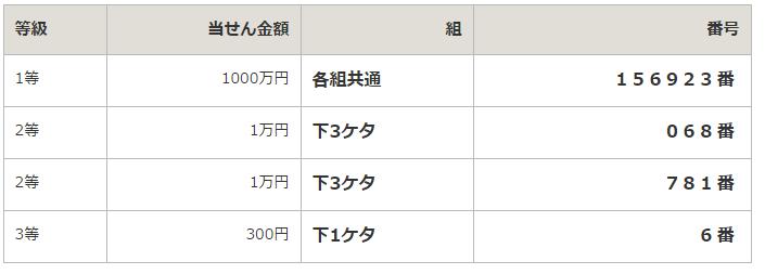f:id:uwanosorajikenbo:20161231184545p:plain