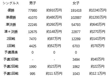 f:id:uwanosorajikenbo:20170101144752p:plain