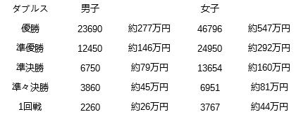 f:id:uwanosorajikenbo:20170101144927p:plain
