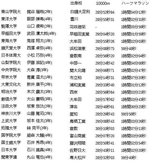 f:id:uwanosorajikenbo:20170101190625p:plain