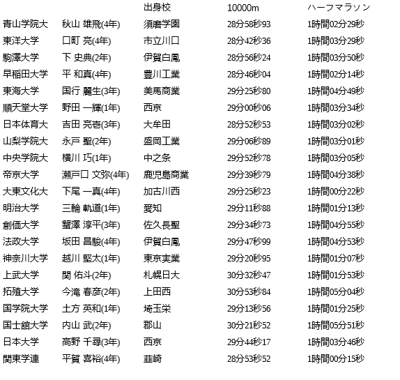 f:id:uwanosorajikenbo:20170102000503p:plain