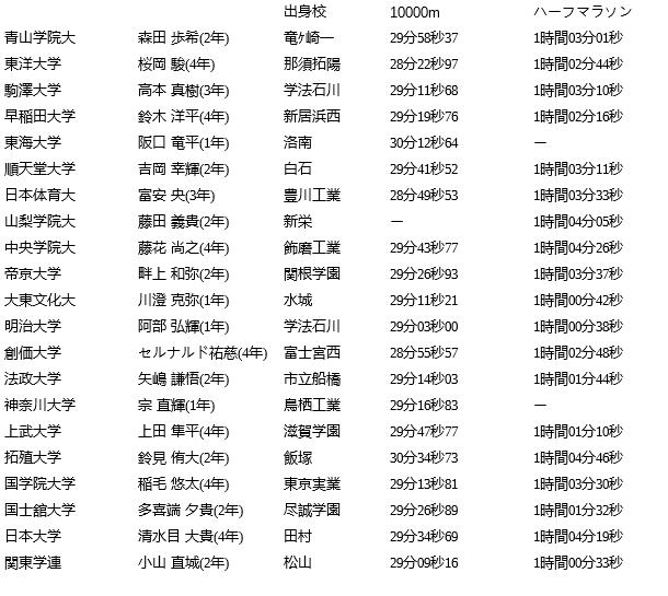 f:id:uwanosorajikenbo:20170102003835p:plain
