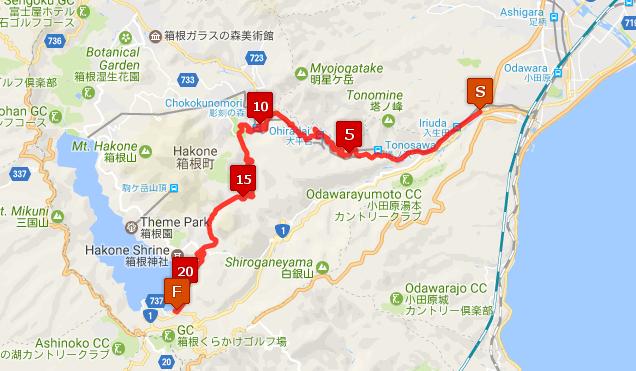 f:id:uwanosorajikenbo:20170102011429p:plain