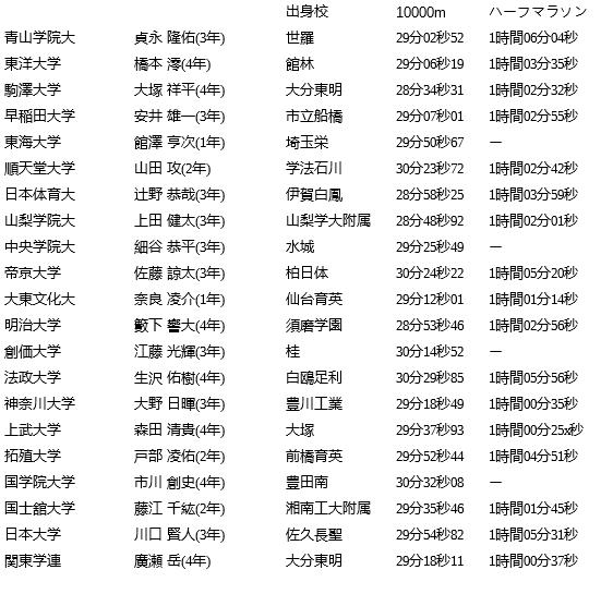 f:id:uwanosorajikenbo:20170102011952p:plain