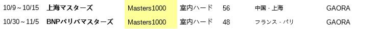 f:id:uwanosorajikenbo:20170112211823p:plain